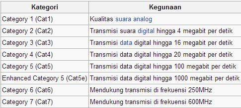 2013-04-25 12_54_22-Pasangan berpilin - Wikipedia bahasa Indonesia, ensiklopedia bebas