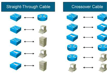 2013-04-25 13_21_28-Crossover cable between a PC and a Router____ - The Cisco Learning Network