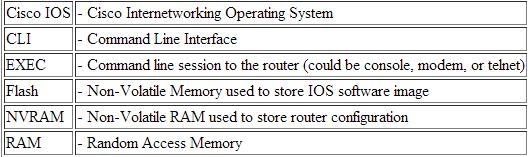 Cisco - IOS